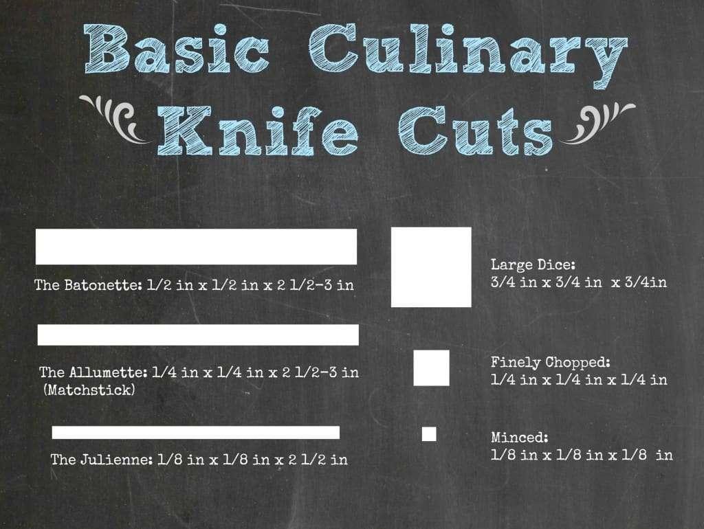 Basic Culinary Knife Cuts