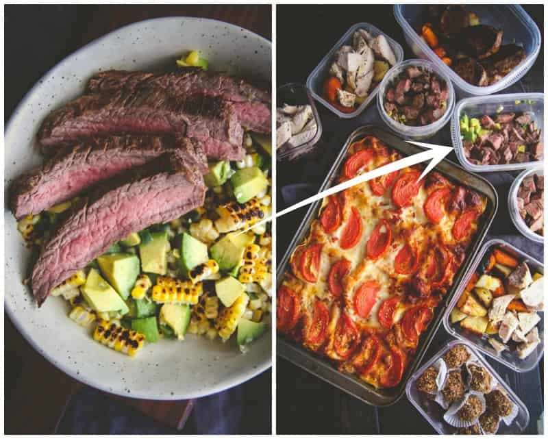 5 Ingredient steak corn and avocado salad and healthy meal planning lunch ideas